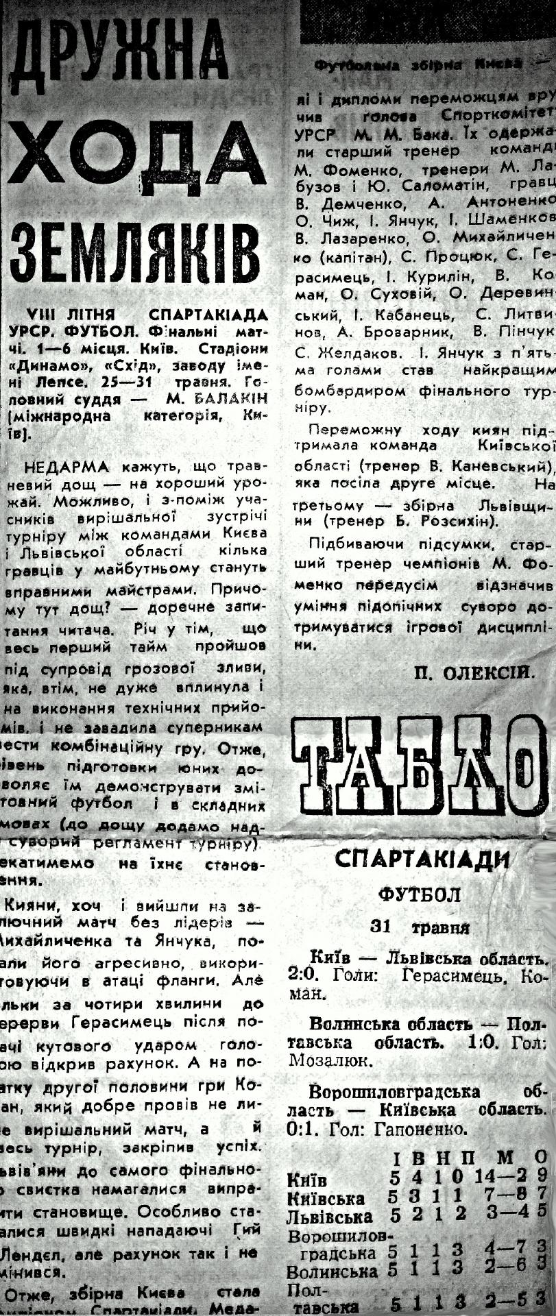 Дружна хода земляків П. Олексій